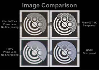 ../images/Sharpness-comparison-1-for-CML-link.jpg